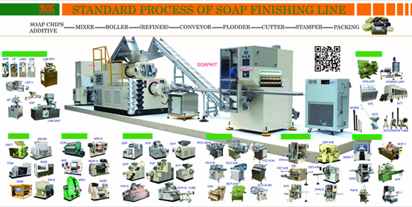 soap finishing line